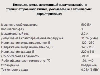 Ремонт стабилизаторов Ресанта