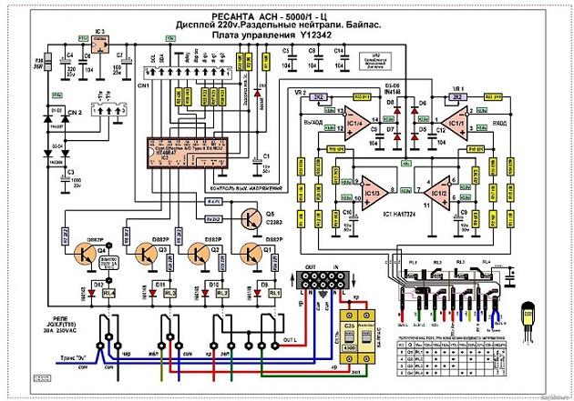 Ремонт стабилизаторов Ресанта - тонкости и рекомендации по ремонту