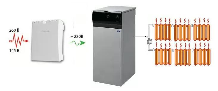 Стабилизатор напряжения для газового котла Baxi
