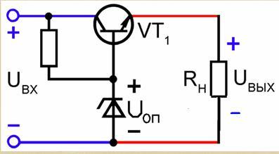 Работа стабилизатора на стабилитроне - основные параметры